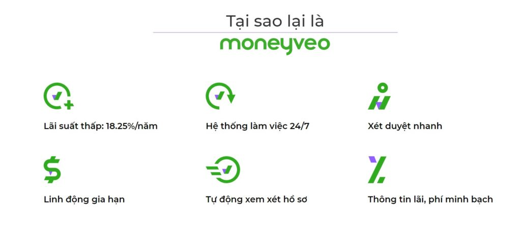 Các ưu điểm khi vay tiền với Moneyveo