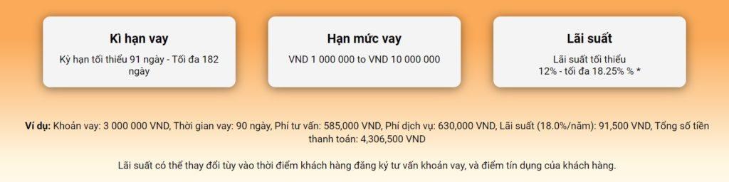 Một ví dụ về lãi và phí của khoản vay trên Moneycat