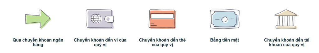 Các lựa chọn thanh toán khoản vay từ các đối tác cung cấp khoản nợ online qua Visame