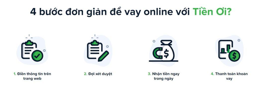 Các bước vay tiền đơn giản trên ứng dụng Tiền Ơi