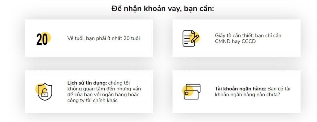 Các điều kiện để được vay tiền tại Webvay